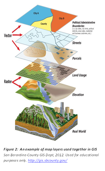 Want to learn more about GIS? | Geographic Information Systems